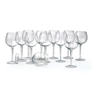 11361_thePHAGshop_Numerology Wine Glasses- Set 12