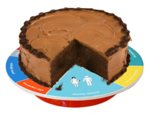 WCAKE20_thePHAGshop_Wheel of Portion Novelty Cake Platter- Use